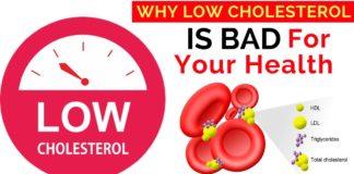 poziom cholesterolu