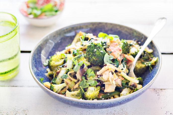 lchf woke dieta niskowęglowodanowa odchudzanie zdrowe jedzenie